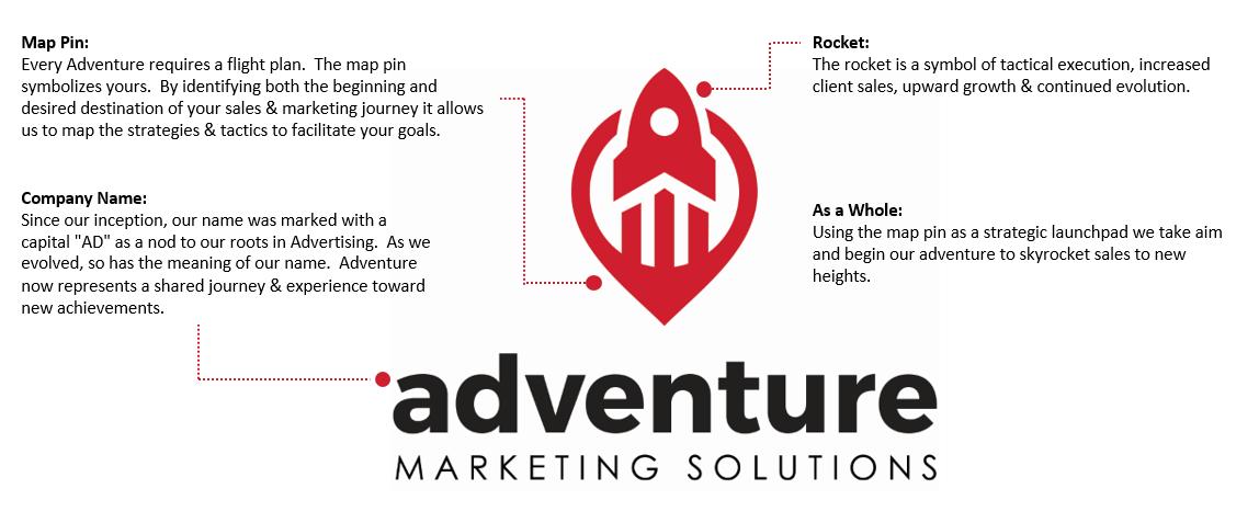 Adventure Marketing Solutions New Logo Explanation