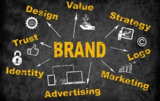 A Look at the Brand Development Process_Thumb